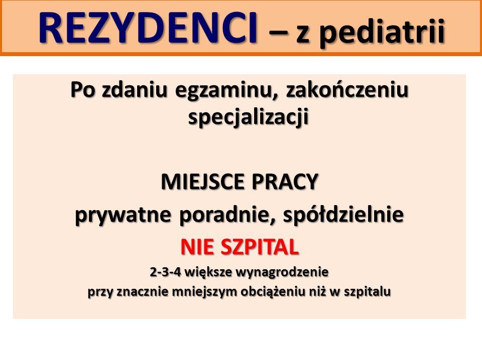 REZYDENCI – z pediatrii Po zdaniu egzaminu, zakończeniu specjalizacji MIEJSCE PRACY prywatne poradnie, spółdzielnie NIE SZPITAL 2-3-4 większe wynagrodzenie przy znacznie mniejszym obciążeniu niż w szpitalu