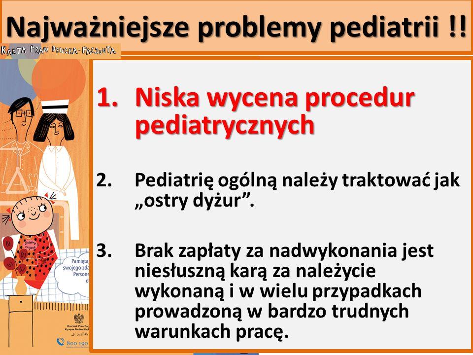Najważniejsze problemy pediatrii !.