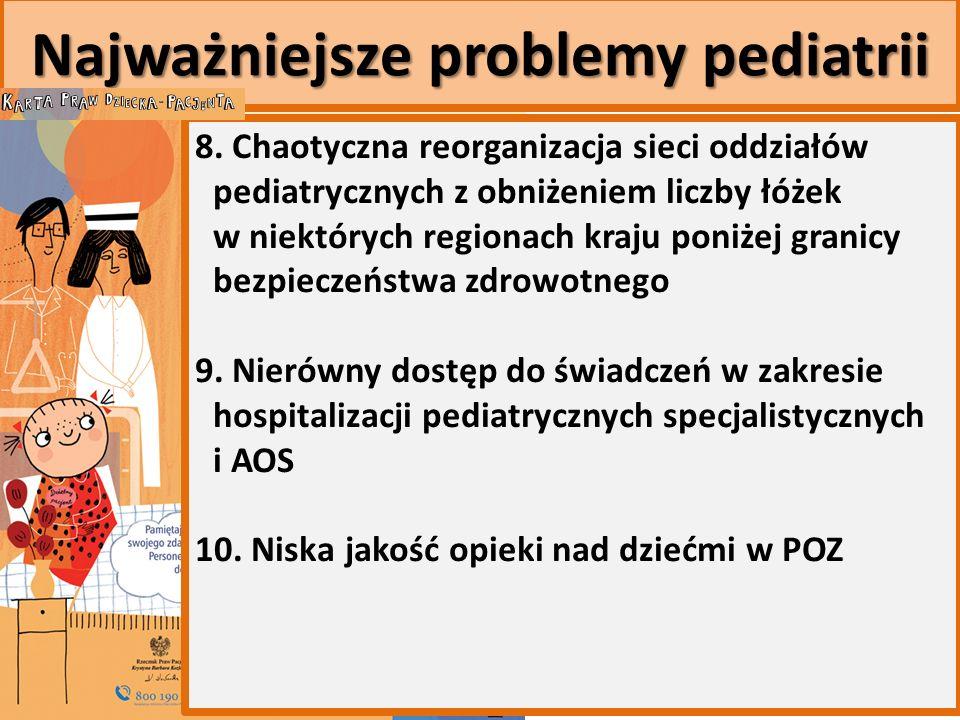 Najważniejsze problemy pediatrii 8.
