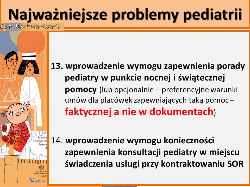 Najważniejsze problemy pediatrii 13.