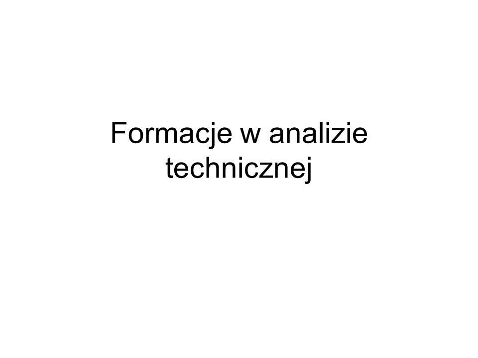 Formacje w analizie technicznej