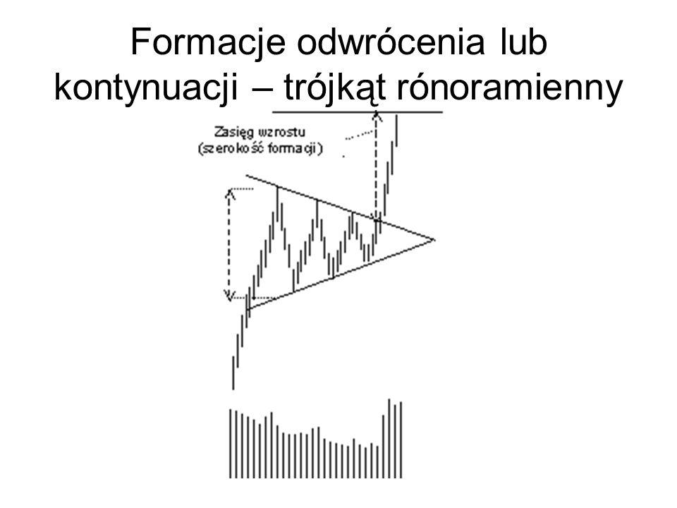 Formacje odwrócenia lub kontynuacji – trójkąt rónoramienny