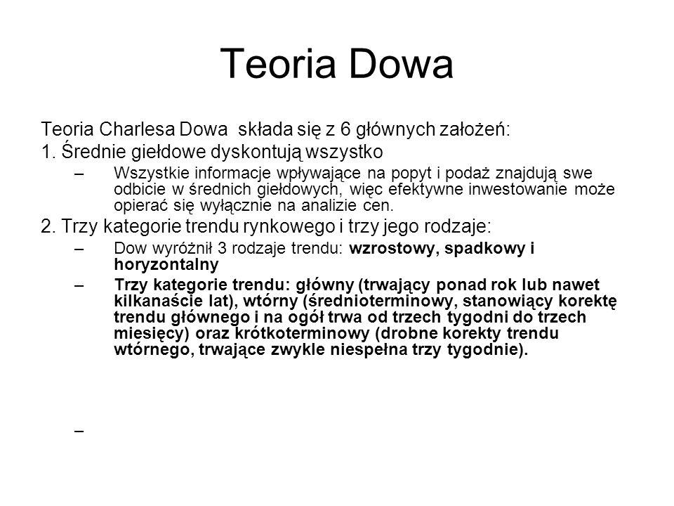 Teoria Dowa Teoria Charlesa Dowa składa się z 6 głównych założeń: 1.