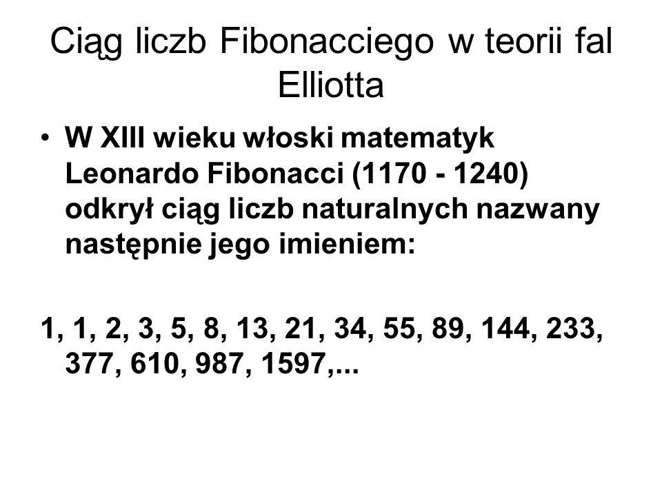 Ciąg liczb Fibonacciego w teorii fal Elliotta W XIII wieku włoski matematyk Leonardo Fibonacci (1170 - 1240) odkrył ciąg liczb naturalnych nazwany następnie jego imieniem: 1, 1, 2, 3, 5, 8, 13, 21, 34, 55, 89, 144, 233, 377, 610, 987, 1597,...