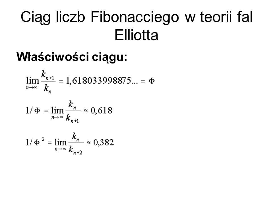 Ciąg liczb Fibonacciego w teorii fal Elliotta Właściwości ciągu: