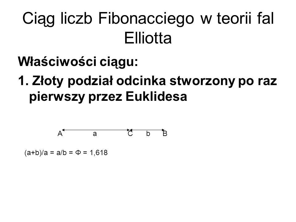 Ciąg liczb Fibonacciego w teorii fal Elliotta Właściwości ciągu: 1.