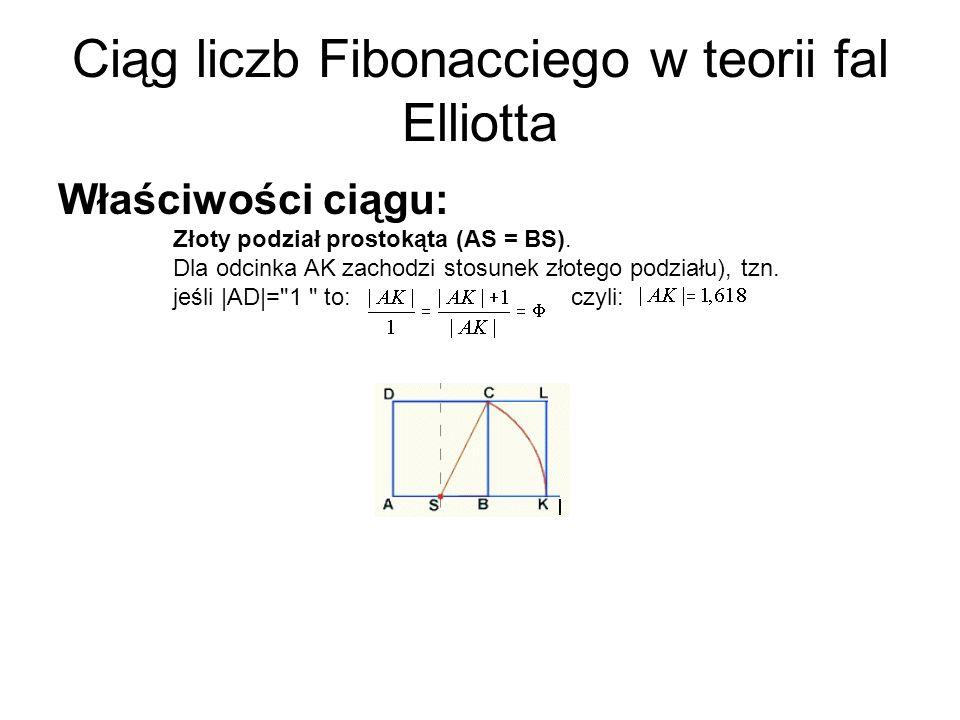 Ciąg liczb Fibonacciego w teorii fal Elliotta Właściwości ciągu: Złoty podział prostokąta (AS = BS).