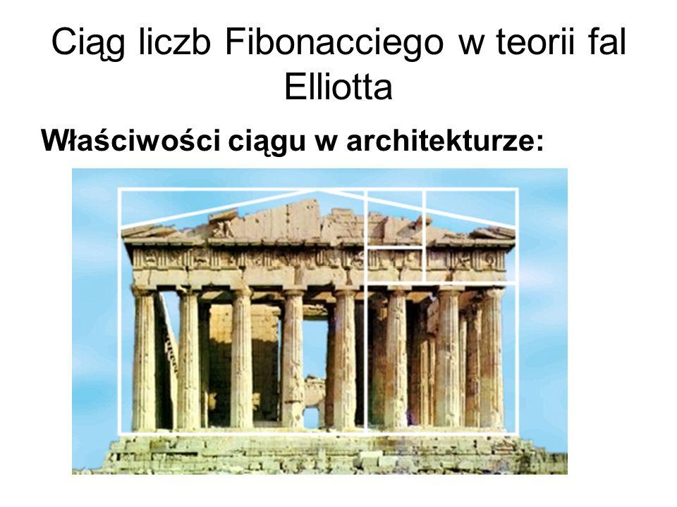 Ciąg liczb Fibonacciego w teorii fal Elliotta Właściwości ciągu w architekturze: