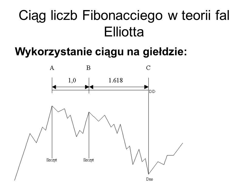 Ciąg liczb Fibonacciego w teorii fal Elliotta Wykorzystanie ciągu na giełdzie: