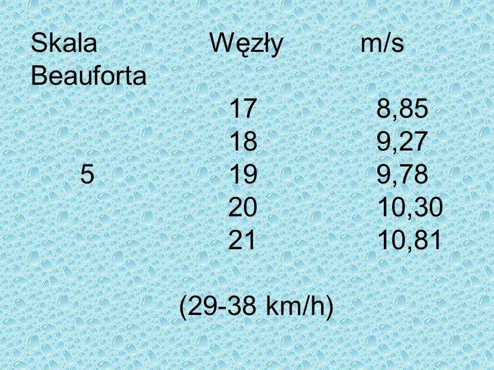 Skala Węzły m/s Beauforta 178,85 189,27 5199,78 2010,30 2110,81 (29-38 km/h)