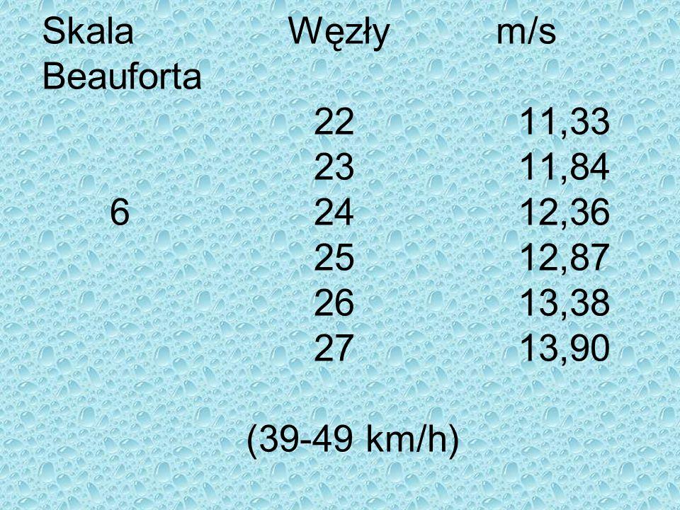 Skala Węzły m/s Beauforta 2211,33 2311,84 62412,36 2512,87 2613,38 2713,90 (39-49 km/h)