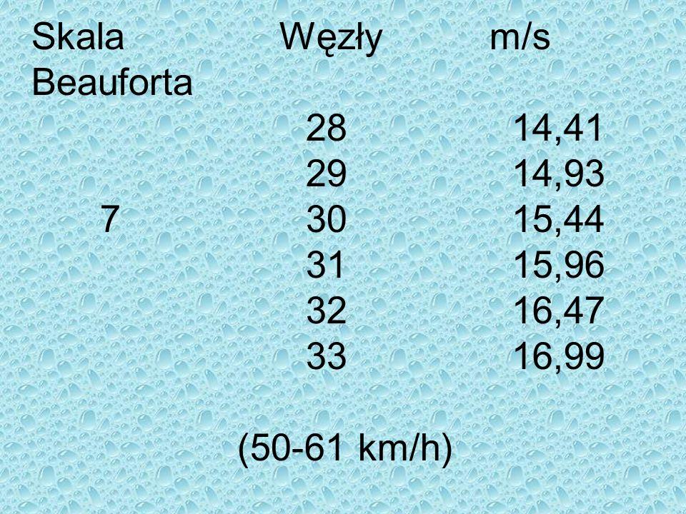 Skala Węzły m/s Beauforta 2814,41 2914,93 73015,44 3115,96 3216,47 3316,99 (50-61 km/h)