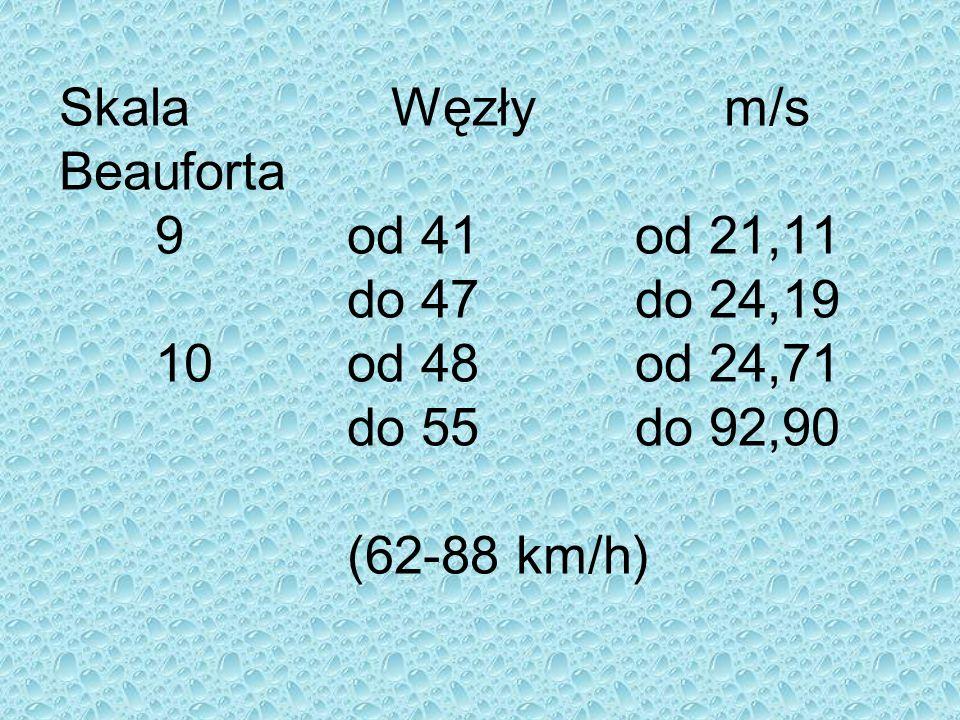 Skala Węzły m/s Beauforta 9od 41od 21,11 do 47do 24,19 10od 48od 24,71 do 55do 92,90 (62-88 km/h)