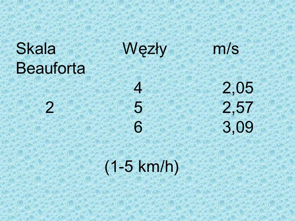 Skala Węzły m/s Beauforta 42,05 252,57 63,09 (1-5 km/h)