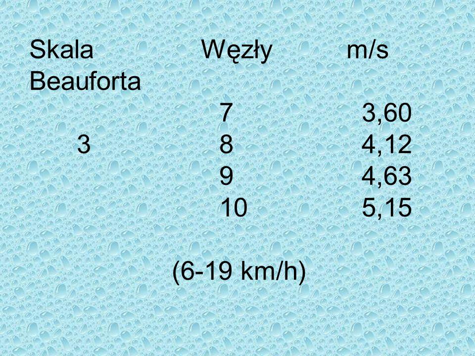 Skala Węzły m/s Beauforta 73,60 384,12 94,63 105,15 (6-19 km/h)