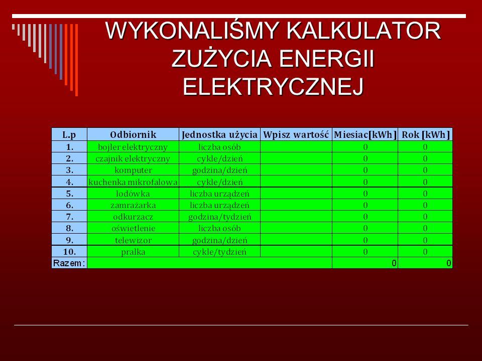WYKONALIŚMY KALKULATOR ZUŻYCIA ENERGII ELEKTRYCZNEJ