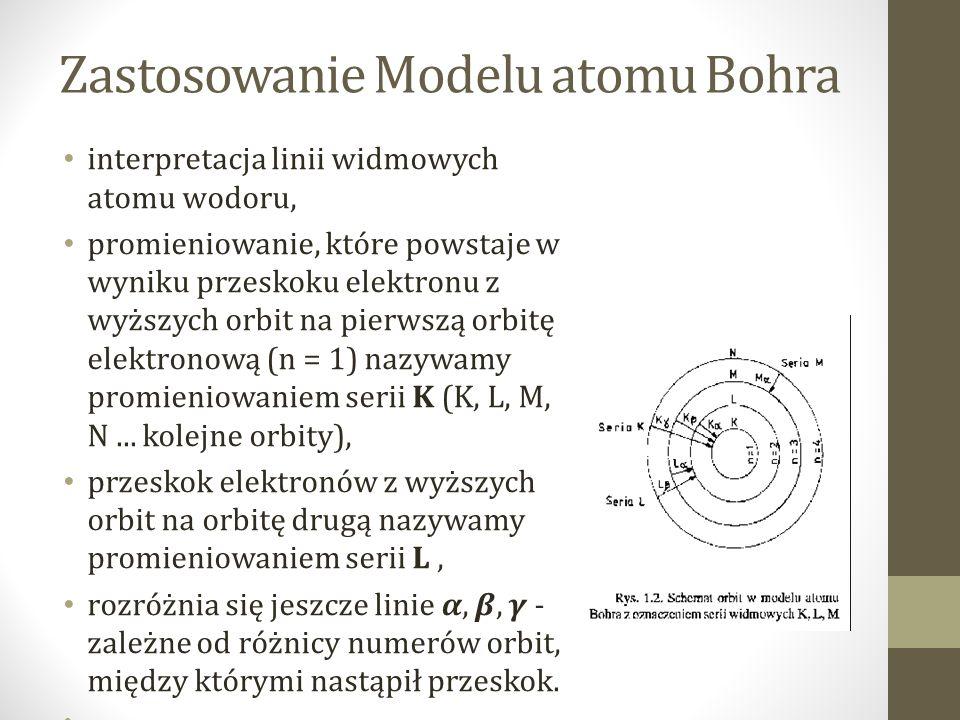 Zastosowanie Modelu atomu Bohra