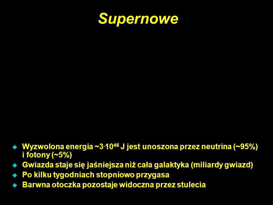 Supernowe  Wyzwolona energia ~3. 10 46 J jest unoszona przez neutrina (~95%) i fotony (~5%) u Gwiazda staje się jaśniejsza niż cała galaktyka (miliar