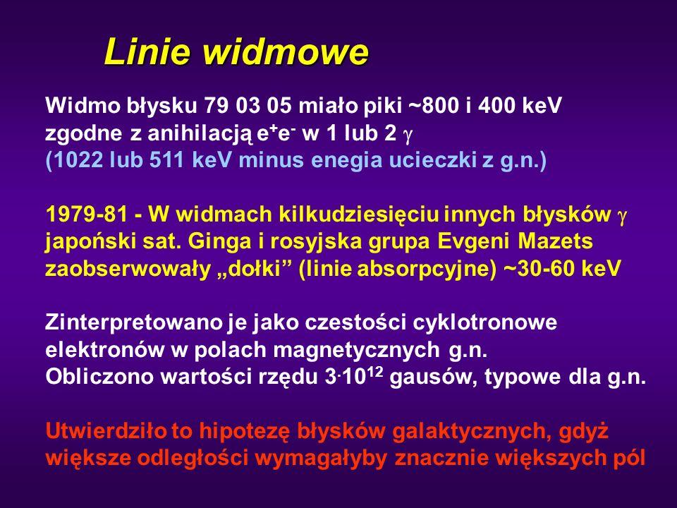 Linie widmowe Widmo błysku 79 03 05 miało piki ~800 i 400 keV zgodne z anihilacją e + e - w 1 lub 2  (1022 lub 511 keV minus enegia ucieczki z g.n.)