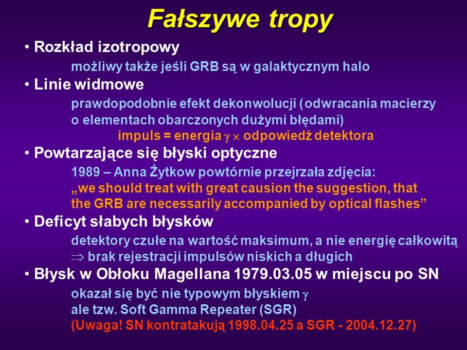 """Fałszywe tropy Rozkład izotropowy możliwy także jeśli GRB są w galaktycznym halo Linie widmowe prawdopodobnie efekt dekonwolucji (odwracania macierzy o elementach obarczonych dużymi błędami) impuls = energia   odpowiedź detektora Powtarzające się błyski optyczne 1989 – Anna Żytkow powtórnie przejrzała zdjęcia: """"we should treat with great causion the suggestion, that the GRB are necessarily accompanied by optical flashes Deficyt słabych błysków detektory czułe na wartość maksimum, a nie energię całkowitą  brak rejestracji impulsów niskich a długich Błysk w Obłoku Magellana 1979.03.05 w miejscu po SN okazał się być nie typowym błyskiem  ale tzw."""