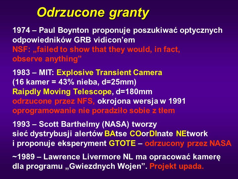 """Odrzucone granty 1974 – Paul Boynton proponuje poszukiwać optycznych odpowiedników GRB vidicon'em NSF: """"failed to show that they would, in fact, observe anything 1983 – MIT: Explosive Transient Camera (16 kamer = 43% nieba, d=25mm) Raipdly Moving Telescope, d=180mm odrzucone przez NFS, okrojona wersja w 1991 oprogramowanie nie poradziło sobie z tłem 1993 – Scott Barthelmy (NASA) tworzy sieć dystrybusji alertów BAtse COorDInate NEtwork i proponuje eksperyment GTOTE – odrzucony przez NASA ~1989 – Lawrence Livermore NL ma opracować kamerę dla programu """"Gwiezdnych Wojen ."""