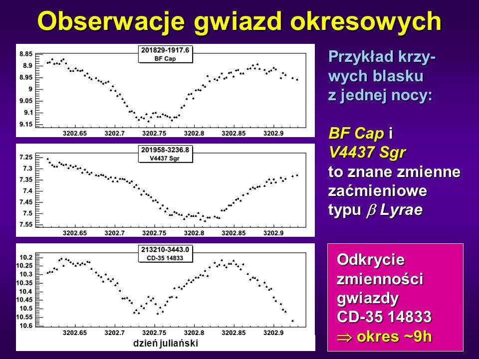 Obserwacje gwiazd okresowych Przykład krzy- wych blasku z jednej nocy: BF Cap i V4437 Sgr to znane zmienne zaćmieniowe typu  Lyrae Odkrycie Odkrycie