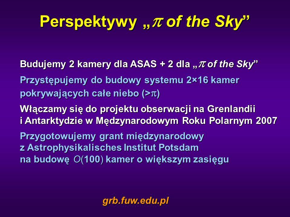 """Perspektywy """"  of the Sky"""" Budujemy 2 kamery dla ASAS + 2 dla """"  of the Sky"""" Przystępujemy do budowy systemu 2×16 kamer pokrywających całe niebo (>"""