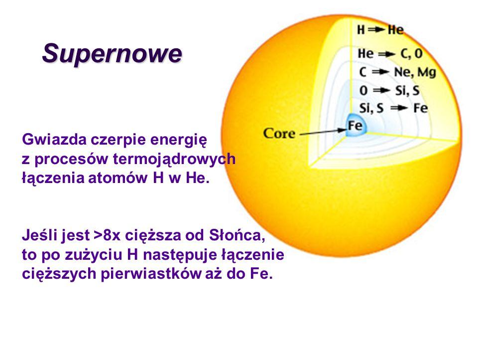 Supernowe Gwiazda czerpie energię z procesów termojądrowych łączenia atomów H w He. Jeśli jest >8x cięższa od Słońca, to po zużyciu H następuje łączen