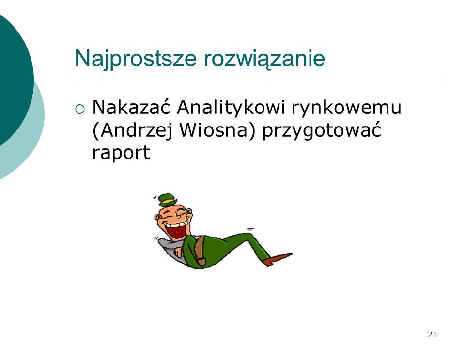 21 Najprostsze rozwiązanie  Nakazać Analitykowi rynkowemu (Andrzej Wiosna) przygotować raport