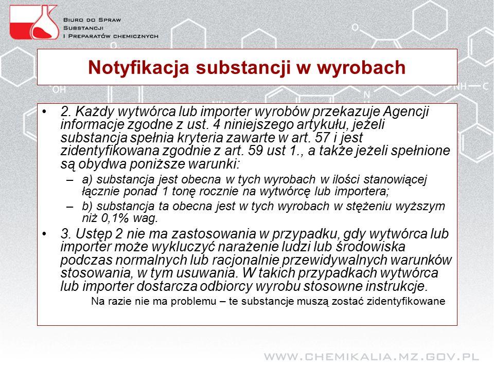 Notyfikacja substancji w wyrobach 2.