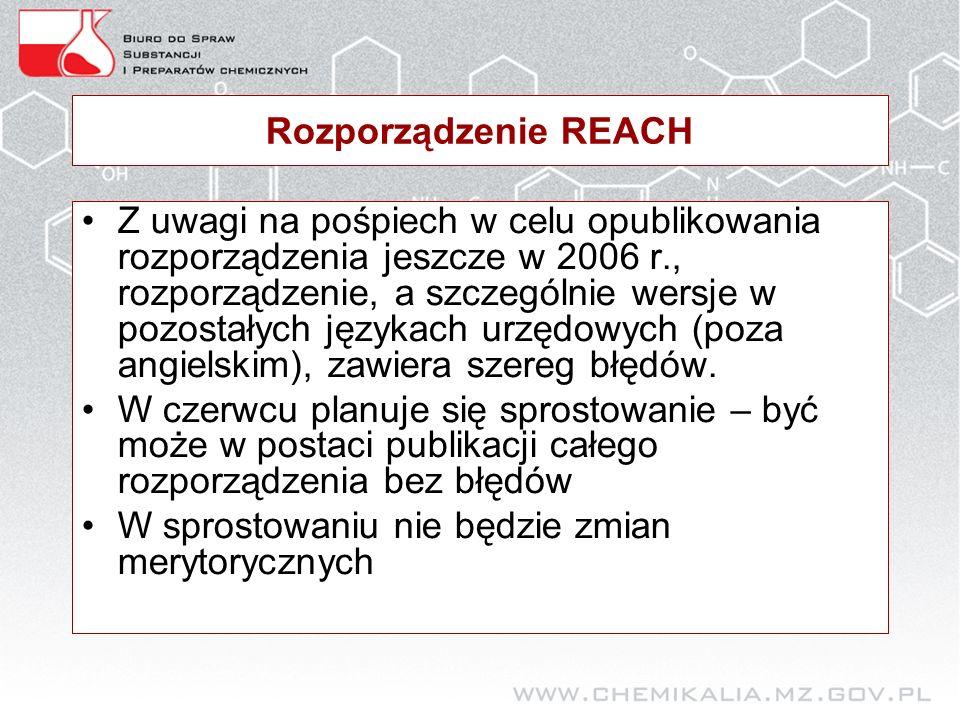 Rejestracja – półprodukty – wymagane informacje 3.