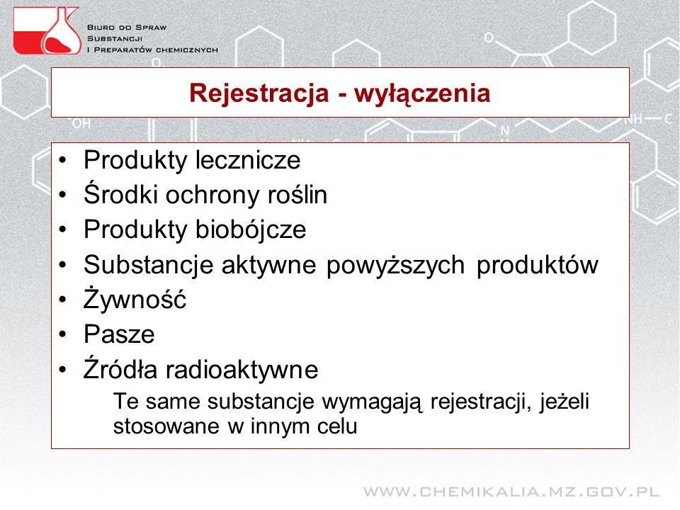 Rejestracja - wyłączenia Produkty lecznicze Środki ochrony roślin Produkty biobójcze Substancje aktywne powyższych produktów Żywność Pasze Źródła radioaktywne Te same substancje wymagają rejestracji, jeżeli stosowane w innym celu
