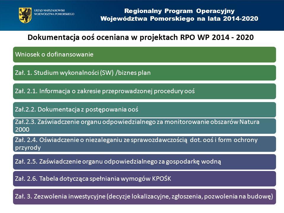 Regionalny Program Operacyjny Województwa Pomorskiego na lata 2014-2020 Dokumentacja ooś oceniana w projektach RPO WP 2014 - 2020 Wniosek o dofinansowanieZał.