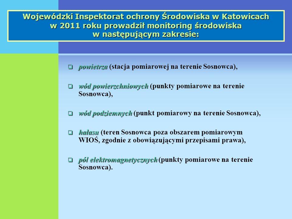  powietrza  powietrza (stacja pomiarowej na terenie Sosnowca),  wód powierzchniowych  wód powierzchniowych (punkty pomiarowe na terenie Sosnowca),  wód podziemnych  wód podziemnych (punkt pomiarowy na terenie Sosnowca),  hałasu  hałasu (teren Sosnowca poza obszarem pomiarowym WIOŚ, zgodnie z obowiązującymi przepisami prawa),  pól elektromagnetycznych  pól elektromagnetycznych (punkty pomiarowe na terenie Sosnowca).