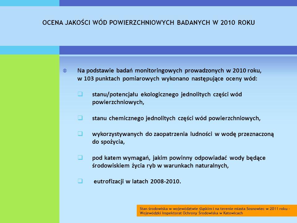 OCENA JAKOŚCI WÓD POWIERZCHNIOWYCH BADANYCH W 2010 ROKU  Na podstawie badań monitoringowych prowadzonych w 2010 roku, w 103 punktach pomiarowych wykonano następujące oceny wód:  stanu/potencjału ekologicznego jednolitych części wód powierzchniowych,  stanu chemicznego jednolitych części wód powierzchniowych,  wykorzystywanych do zaopatrzenia ludności w wodę przeznaczoną do spożycia,  pod katem wymagań, jakim powinny odpowiadać wody będące środowiskiem życia ryb w warunkach naturalnych,  eutrofizacji w latach 2008-2010.