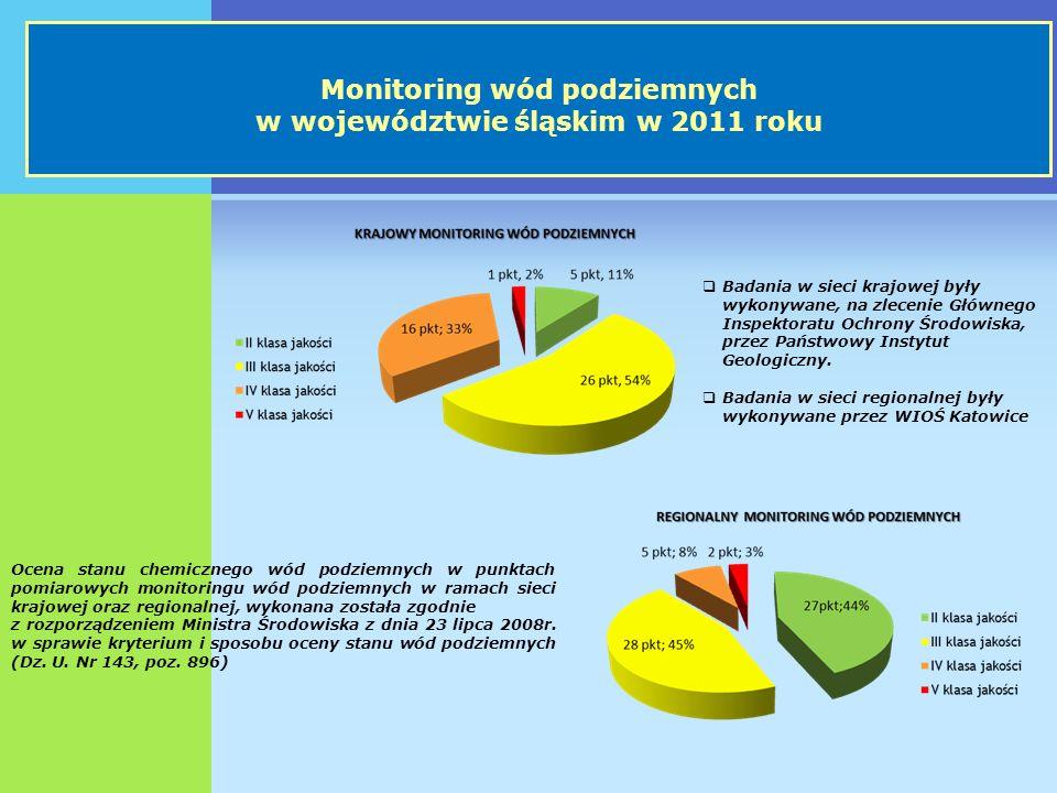 Monitoring wód podziemnych w województwie śląskim w 2011 roku Ocena stanu chemicznego wód podziemnych w punktach pomiarowych monitoringu wód podziemnych w ramach sieci krajowej oraz regionalnej, wykonana została zgodnie z rozporządzeniem Ministra Środowiska z dnia 23 lipca 2008r.