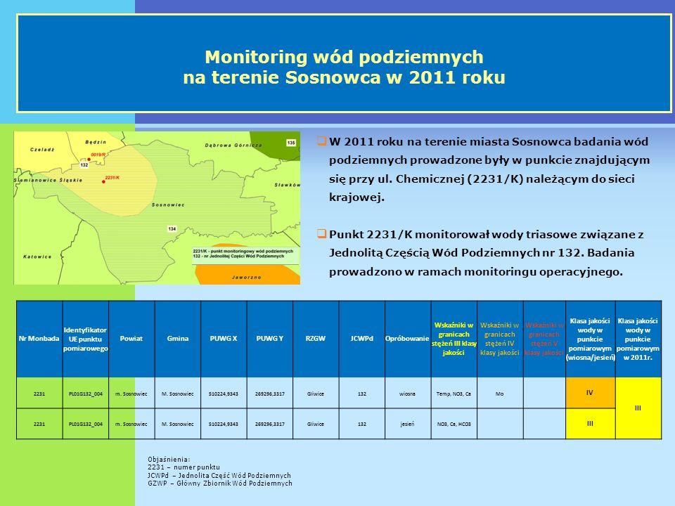 W 2011 roku na terenie miasta Sosnowca badania wód podziemnych prowadzone były w punkcie znajdującym się przy ul.