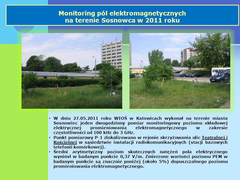 Monitoring pól elektromagnetycznych na terenie Sosnowca w 2011 roku W dniu 27.05.2011 roku WIOŚ w Katowicach wykonał na terenie miasta Sosnowiec jeden dwugodzinny pomiar monitoringowy poziomu składowej elektrycznej promieniowania elektromagnetycznego w zakresie częstotliwości od 100 kHz do 3 GHz.