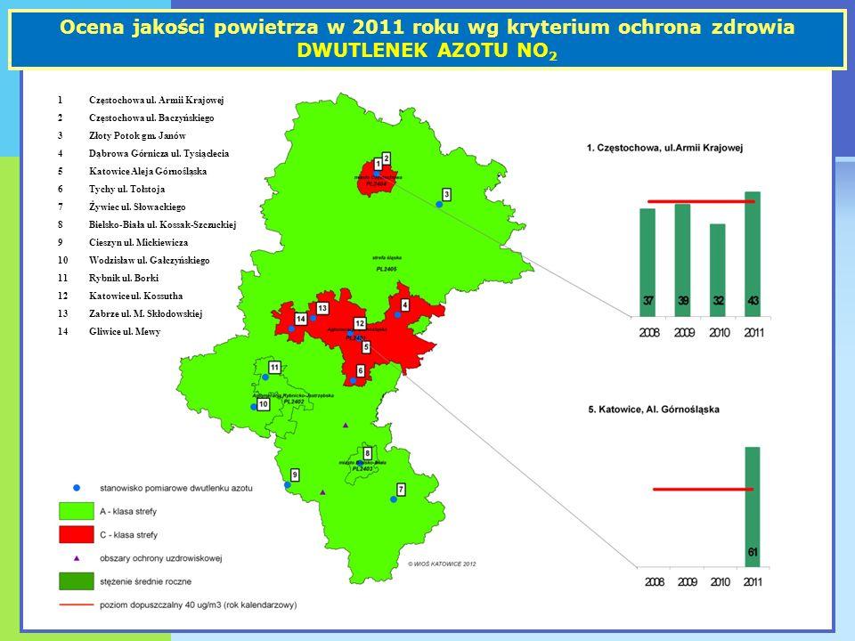 Ocena jakości powietrza w 2011 roku wg kryterium ochrona zdrowia DWUTLENEK AZOTU NO 2 1Częstochowa ul.