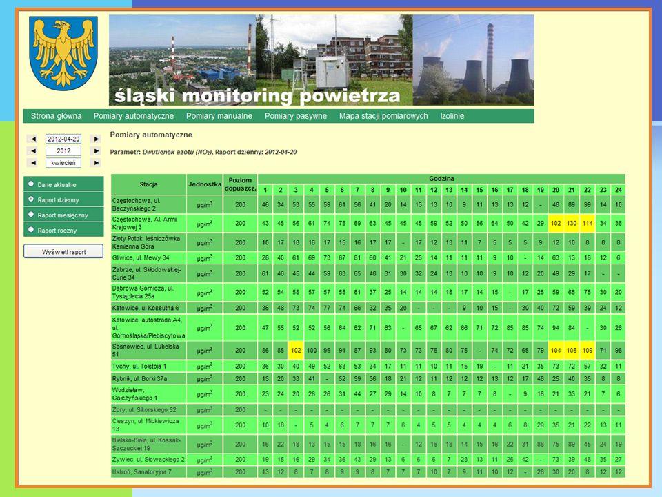 Ocena stanu środowiska w zakresie pól elektromagnetycznych na terenie województwa śląskiego w latach 2008 - 2010 roku W 2010 roku Wojewódzki Inspektorat Ochrony Środowiska w Katowicach zakończył pierwszy trzyletni cykl pomiarów monitoringowych PEM w środowisku.