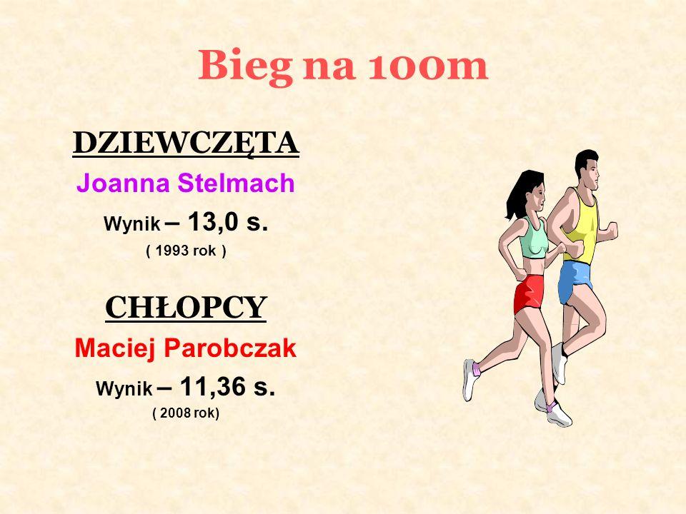 Bieg na 100m DZIEWCZĘTA Joanna Stelmach Wynik – 13,0 s.