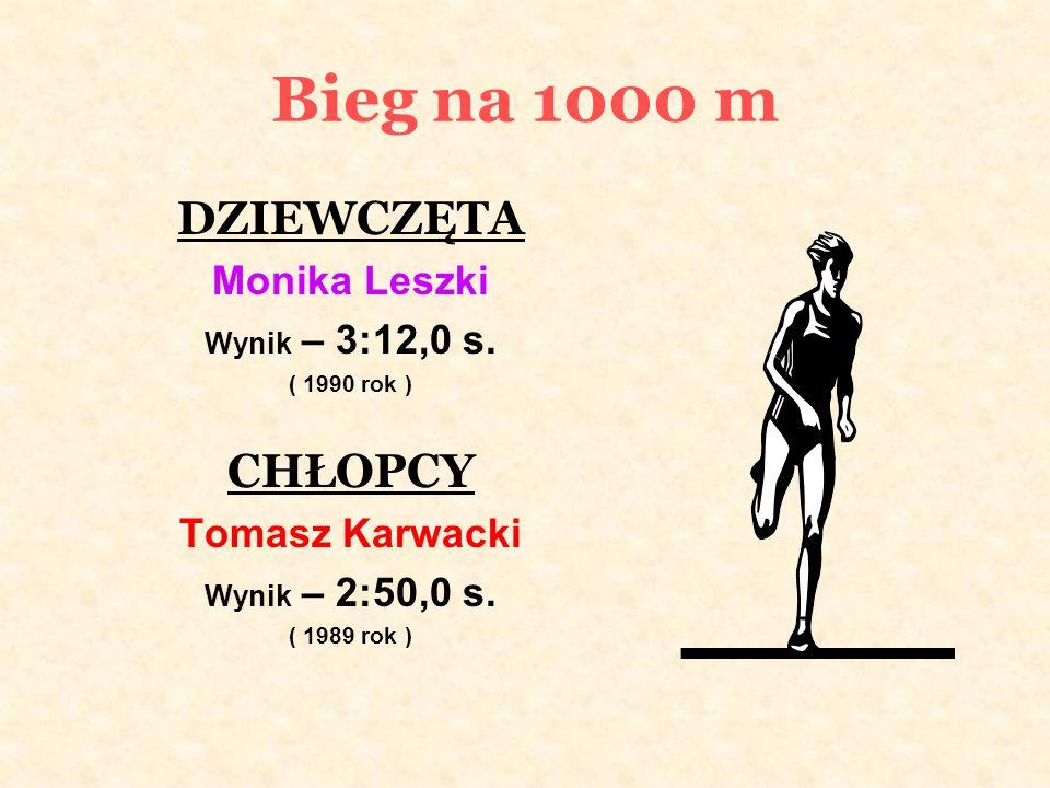 Bieg na 2000m CHŁOPCY Piotr Nalazek Wynik – 6 : 21,00 s. ( 1998 rok )