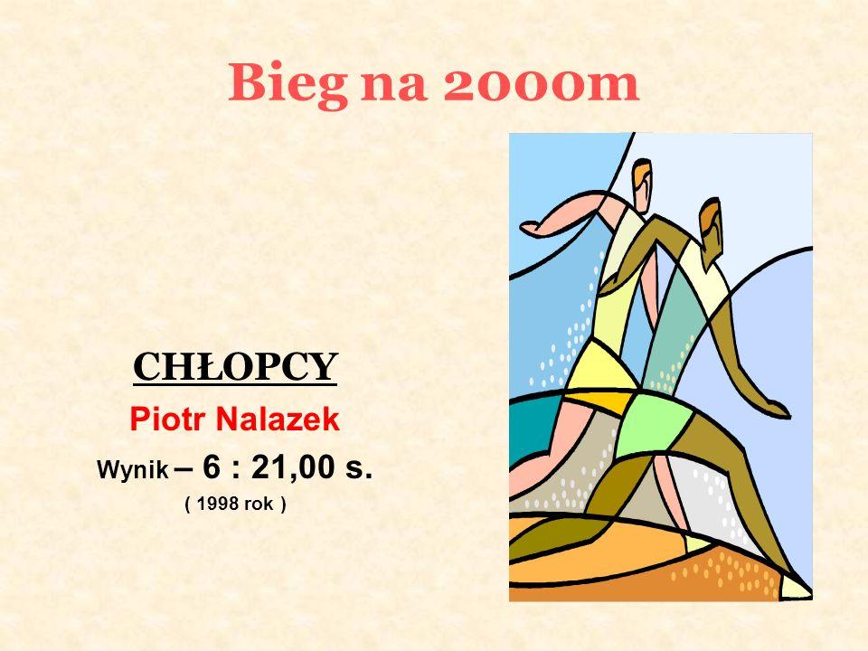 Bieg na 100 m płotki DZIEWCZĘTA Sylwia Leszki Wynik – 18,0 s.