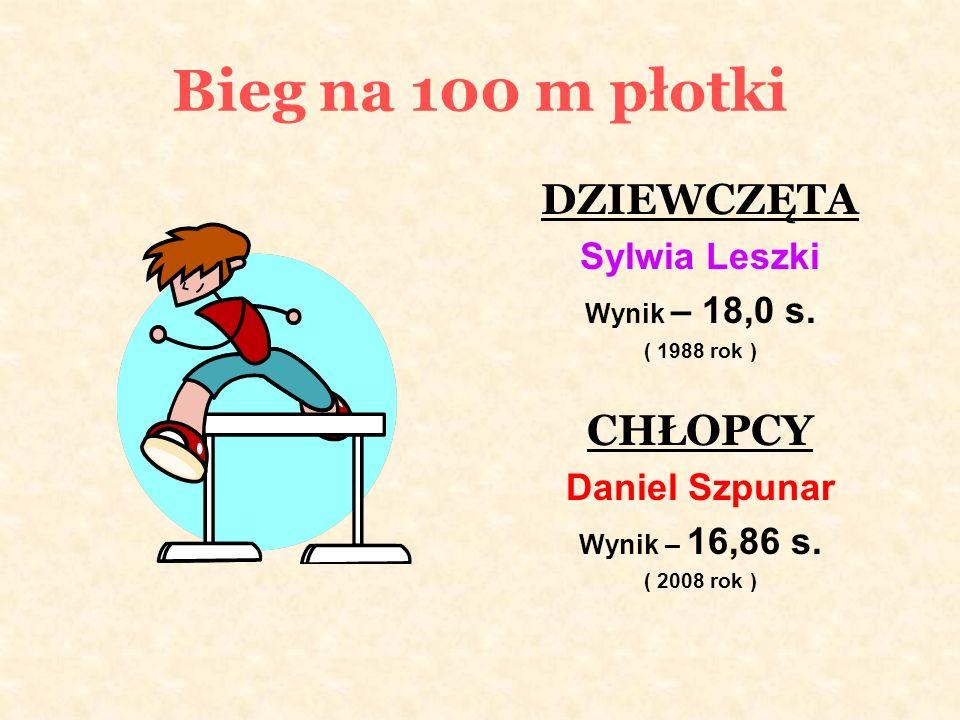 Sztafeta 4 X 100 m DZIEWCZĘTA CHŁOPCY J.Sadowa Adrian Rak J.