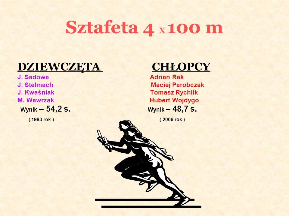 Skok w dal DZIEWCZĘTA Edyta Kowalik Wynik – 4,93 m ( 1991 rok ) CHŁOPCY Patryk Pieczarka Wynik – 5,96 m ( 2007 rok )