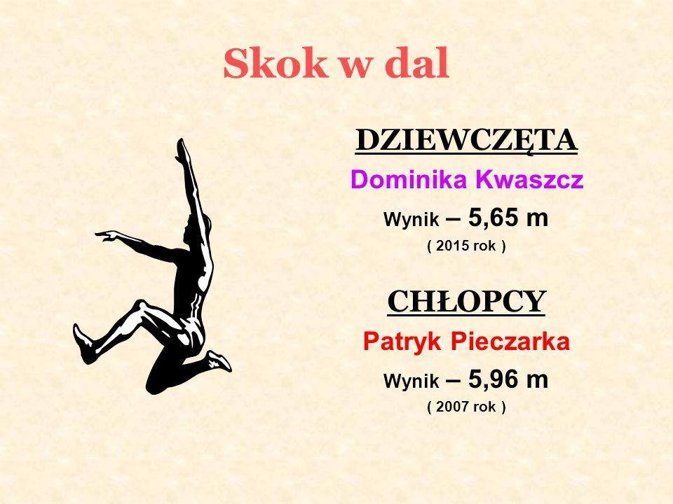 Skok w dal DZIEWCZĘTA Dominika Kwaszcz Wynik – 5,65 m ( 2015 rok ) CHŁOPCY Patryk Pieczarka Wynik – 5,96 m ( 2007 rok )