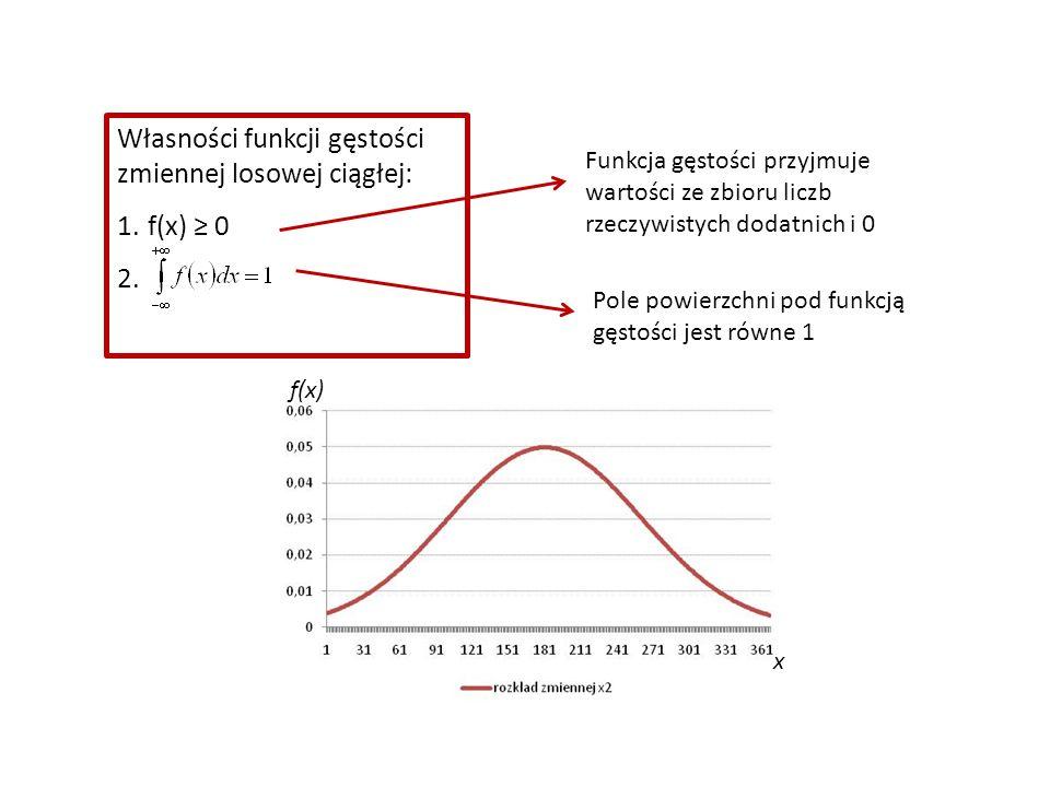 Własności funkcji gęstości zmiennej losowej ciągłej: 1.f(x) ≥ 0 2.