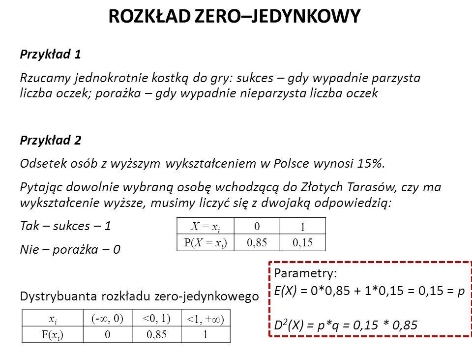 ROZKŁAD ZERO–JEDYNKOWY Przykład 1 Rzucamy jednokrotnie kostką do gry: sukces – gdy wypadnie parzysta liczba oczek; porażka – gdy wypadnie nieparzysta liczba oczek Przykład 2 Odsetek osób z wyższym wykształceniem w Polsce wynosi 15%.
