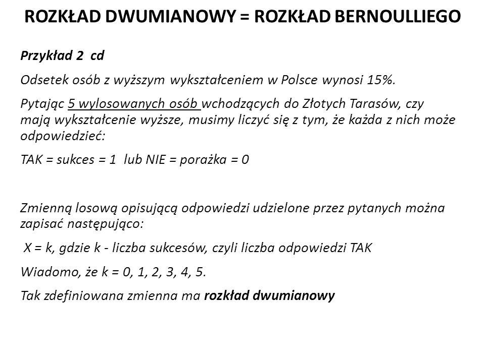 ROZKŁAD DWUMIANOWY = ROZKŁAD BERNOULLIEGO Przykład 2 cd Odsetek osób z wyższym wykształceniem w Polsce wynosi 15%.