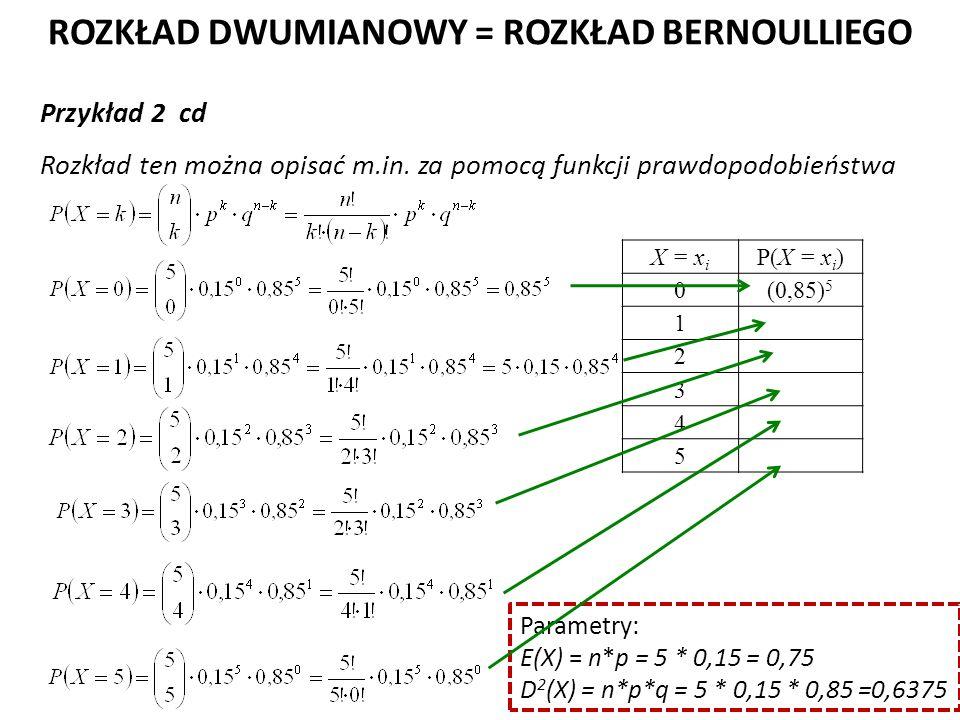 ROZKŁAD DWUMIANOWY = ROZKŁAD BERNOULLIEGO Przykład 2 cd Rozkład ten można opisać m.in.